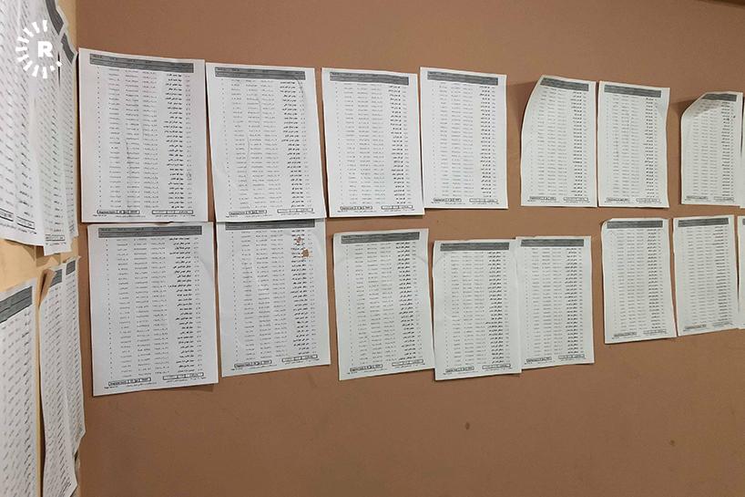 716da521f بغداد.. عدد من مراكز الاقتراع تبدو خالية بعد ساعات من انطلاق الانتخابات