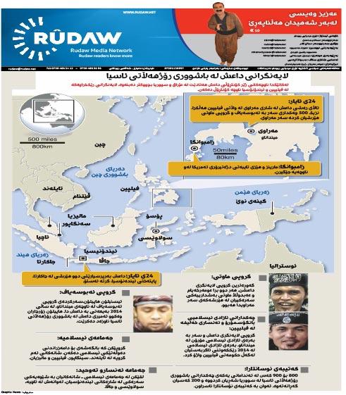 Rudaw-463-20