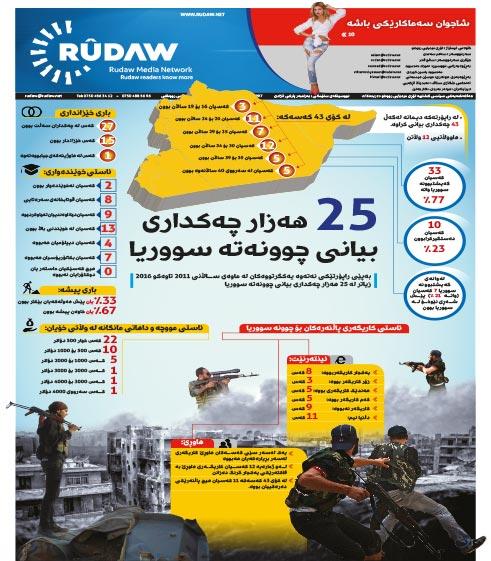 Rudaw-469-20