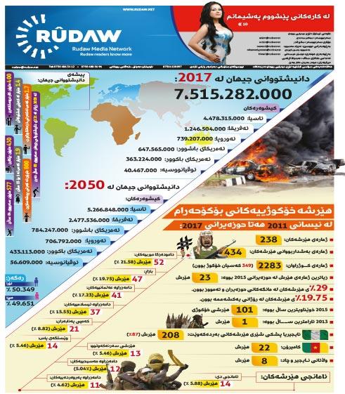 Rudaw-470-20